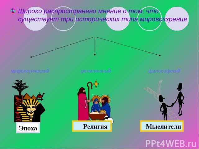 Широко распространено мнение о том, что существует три исторических типа мировоззрения мифологический религиозный философский