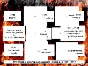 Історія створення роману Опублікований вперше в журналі «Москва» в 1966 – 1967 р