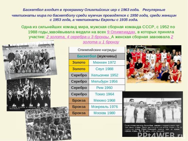 Баскетбол входит в программу Олимпийских игр с 1963 года. Регулярные чемпионаты мира по баскетболу среди мужчин проводятся с 1950 года, среди женщин с 1953 года, а чемпионаты Европы с 1935 года. Одна из сильнейших команд мира, мужская сборная команд…
