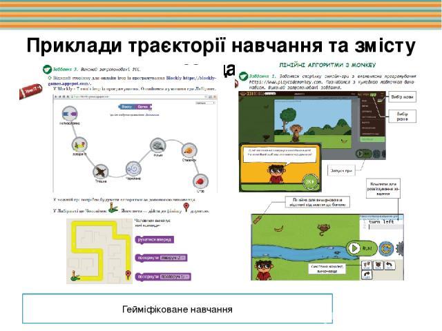 Приклади траєкторії навчання та змісту завдань Гейміфіковане навчання
