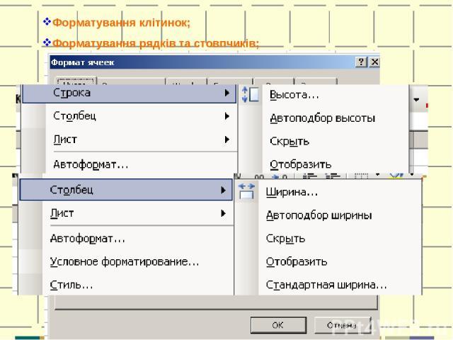 Форматування клітинок; Форматування рядків та стовпчиків; Для документу електронної таблиці виконується: