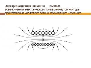 Электромагнитная индукция— явление возникновенияэлектрического токав замкнуто