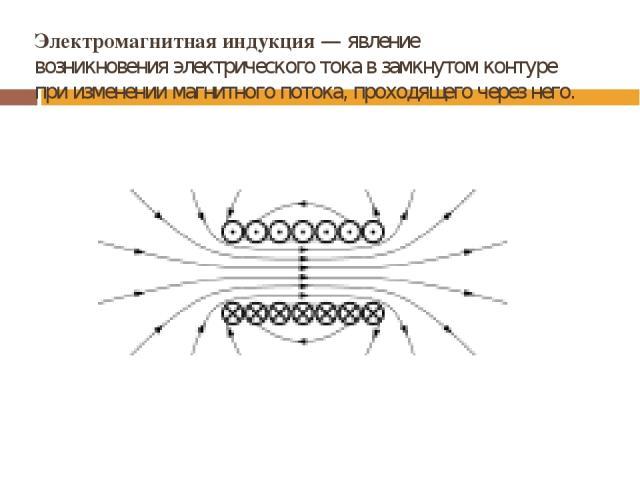Электромагнитная индукция— явление возникновенияэлектрического токав замкнутом контуре при изменениимагнитного потока, проходящего через него.
