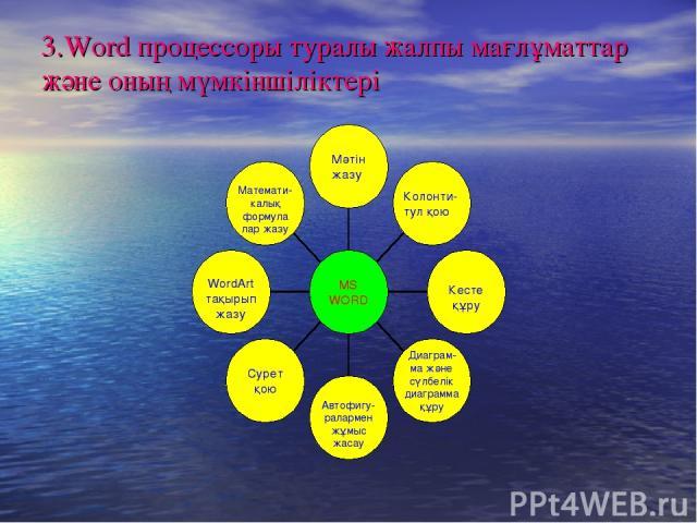 3.Word процессоры туралы жалпы мағлұматтар және оның мүмкіншіліктері