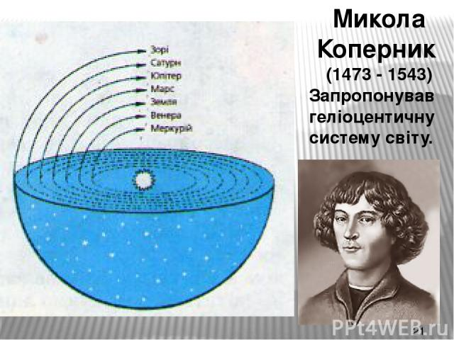 Микола Коперник (1473 - 1543) Запропонував геліоцентичну систему світу.