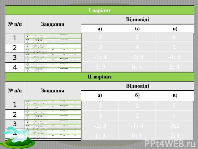 -1; 4 -2; 3 -4; 3 3 2 6 3 4 2 2; 3 0; 1 2; 4 -2; 3 -1; 4 -3;2 3 2 5 3 2 1 1; 3 0; 1 -2; 1