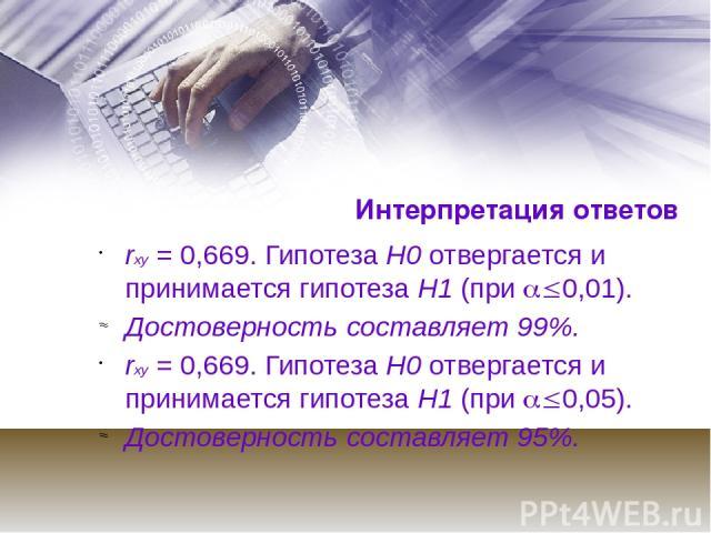 Интерпретация ответов rxy = 0,669. Гипотеза H0 отвергается и принимается гипотеза H1 (при 0,01). Достоверность составляет 99%. rxy = 0,669. Гипотеза H0 отвергается и принимается гипотеза H1 (при 0,05). Достоверность составляет 95%.