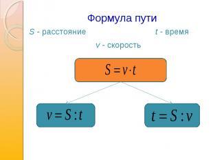 Анисимова М.А.