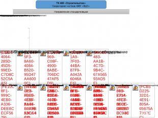 ТК 465 «Строительство» Секретариат на базе ФАУ «ФЦС» Направления стандартизации