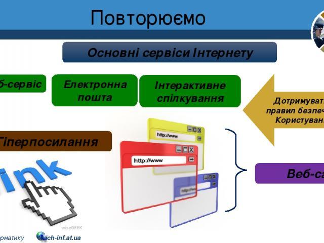 Повторюємо Розділ 2 § 8 Основні сервіси Інтернету Веб-сервіс Електронна пошта Інтерактивне спілкування Дотримуватися правил безпечного Користування! Гіперпосилання Веб-сайт 5 © Вивчаємо інформатику teach-inf.at.ua