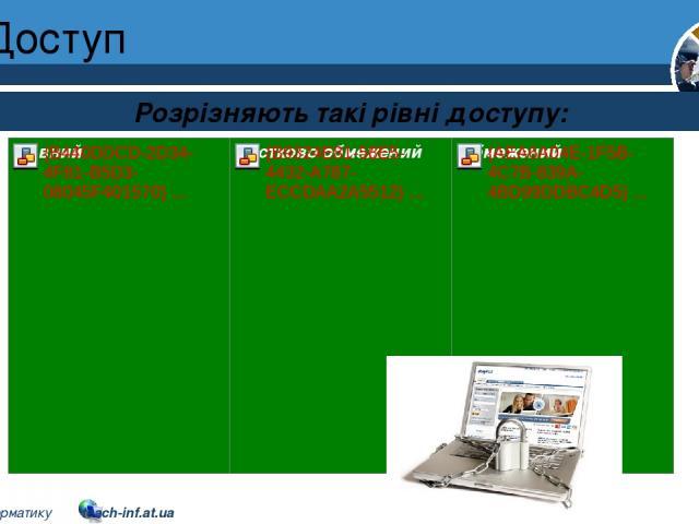 Доступ Розділ 1 § 7 Розрізняють такі рівні доступу: 5 © Вивчаємо інформатику teach-inf.at.ua