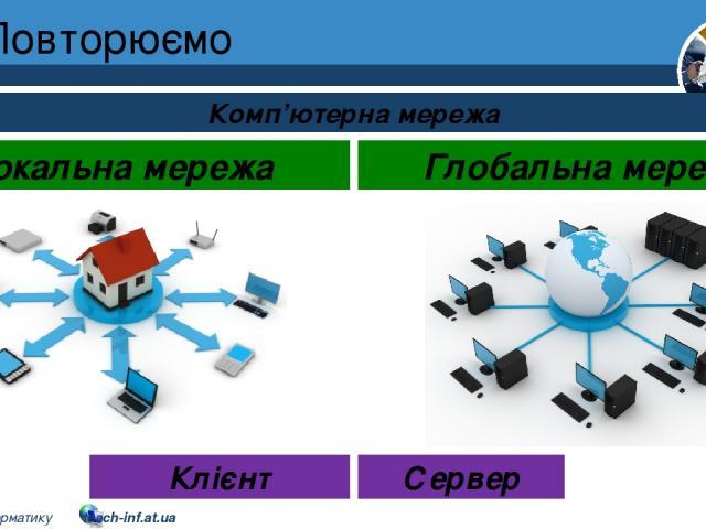 Повторюємо Розділ 1 § 7 Комп'ютерна мережа Клієнт Сервер Локальна мережа Глобальна мережа 5 © Вивчаємо інформатику teach-inf.at.ua