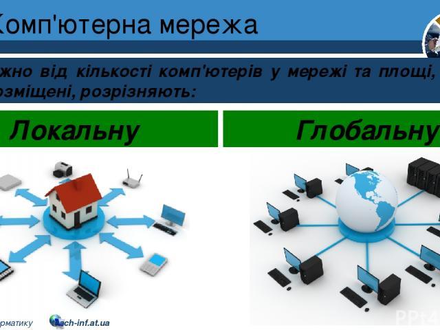 Комп'ютерна мережа Розділ 1 § 7 Залежно від кількості комп'ютерів у мережі та площі, на якій вони розміщені, розрізняють: Локальну Глобальну 5 © Вивчаємо інформатику teach-inf.at.ua