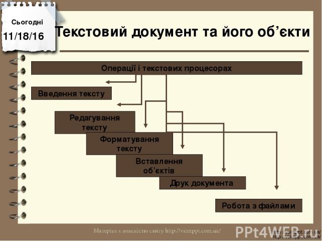 Сьогодні http://vsimppt.com.ua/ http://vsimppt.com.ua/ Операції і текстових процесорах Текстовий документ та його об'єкти Введення тексту Редагування тексту Форматування тексту Вставлення об'єктів Друк документа Робота з файлами