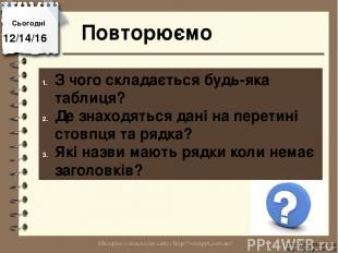 Повторюємо Сьогодні http://vsimppt.com.ua/ http://vsimppt.com.ua/ З чого складає