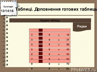 Сьогодні http://vsimppt.com.ua/ http://vsimppt.com.ua/ Будова таблиць Таблиці. Д