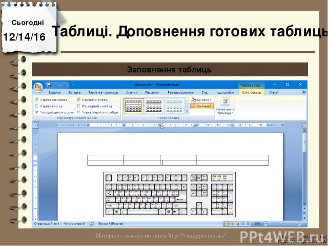 Сьогодні http://vsimppt.com.ua/ http://vsimppt.com.ua/ Таблиці. Доповнення готових таблиць Заповнення таблиць