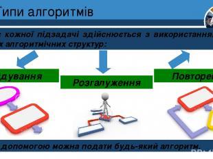 Типи алгоритмів Опис кожної підзадачі здійснюється з використанням трьох базових