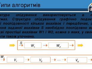 Типи алгоритмів Структура слідування використовується в лінійних алгоритмах. Стр