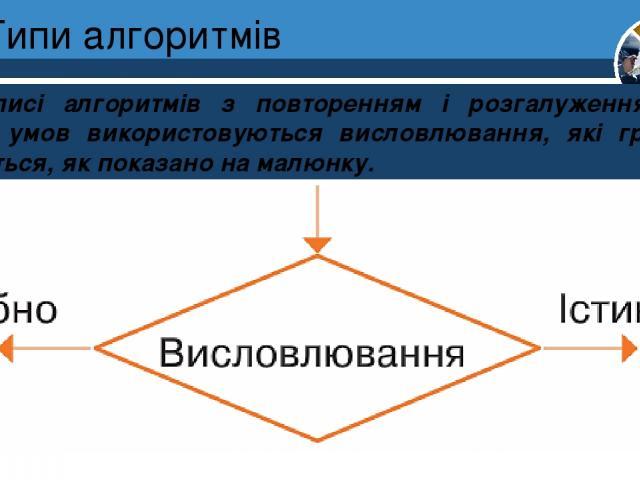 Типи алгоритмів В описі алгоритмів з повторенням і розгалуженням для запису умов використовуються висловлювання, які графічно подаються, як показано на малюнку. Розділ 4 § 19 5