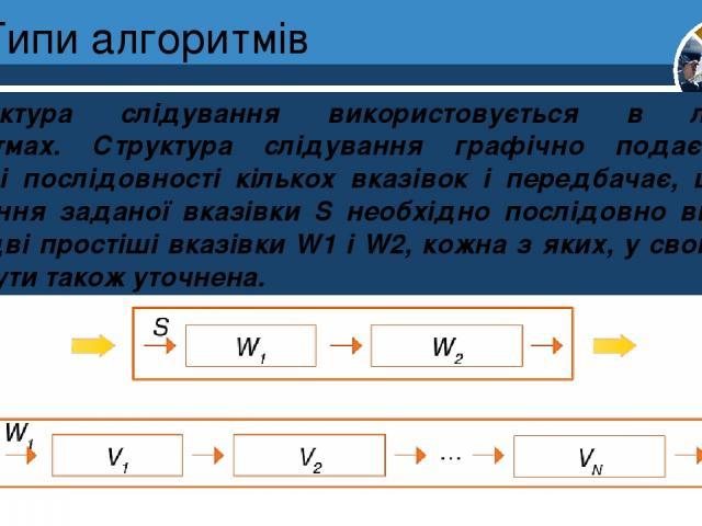 Типи алгоритмів Структура слідування використовується в лінійних алгоритмах. Структура слідування графічно подається у вигляді послідовності кількох вказівок і передбачає, що для виконання заданої вказівки S необхідно послідовно виконати деякі дві п…