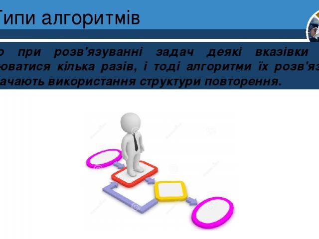 Типи алгоритмів Часто при розв'язуванні задач деякі вказівки можуть повторюватися кілька разів, і тоді алгоритми їх розв'язування передбачають використання структури повторення. Розділ 4 § 19 5