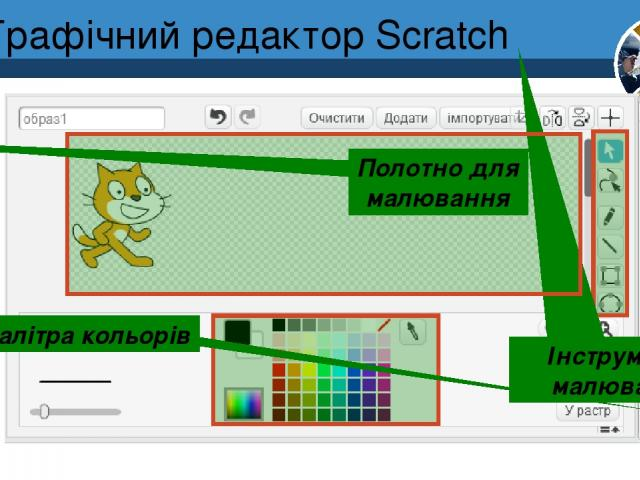 Графічний редактор Scratch Розділ 4 § 20 Інструменти малювання Палітра кольорів Полотно для малювання 5