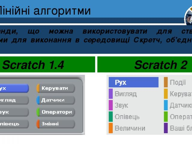 Лінійні алгоритми Команди, що можна використовувати для створення програми для виконання в середовищі Скретч, об'єднано у 8 груп. Розділ 4 § 20 Scratch 1.4 Scratch 2 5