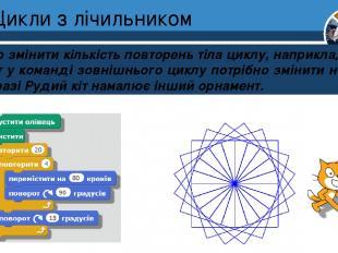 Цикли з лічильником Якщо змінити кількість повторень тіла циклу, наприклад на 20