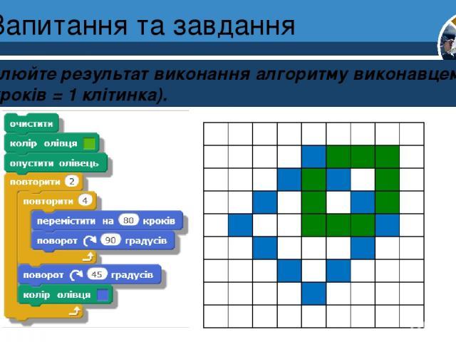 Запитання та завдання Розділ 4 § 22 Намалюйте результат виконання алгоритму виконавцем Рудий кіт (20 кроків = 1 клітинка). 5