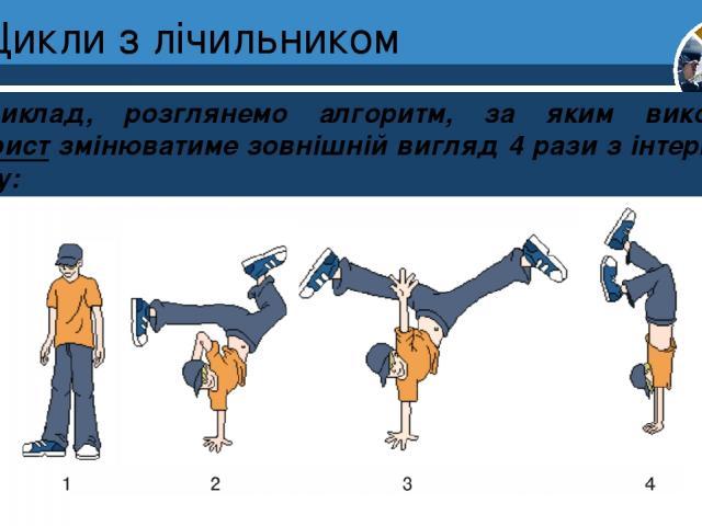 Цикли з лічильником Наприклад, розглянемо алгоритм, за яким виконавець Танцюрист змінюватиме зовнішній вигляд 4 рази з інтервалом 1 секунду: Розділ 4 § 24 5