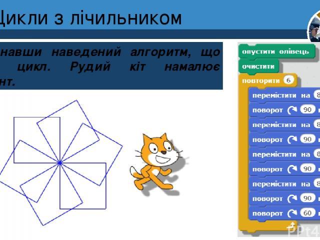 Цикли з лічильником Виконавши наведений алгоритм, що містить цикл. Рудий кіт намалює орнамент. Розділ 4 § 24 5