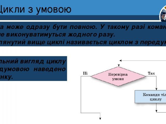 Цикли з умовою Діжка може одразу бути повною. У такому разі команди тіла циклу не виконуватимуться жодного разу. Розглянутий вище циклі називається циклом з передумовою. Розділ 4 § 25 Загальний вигляд циклу з передумовою наведено на рисунку. 5