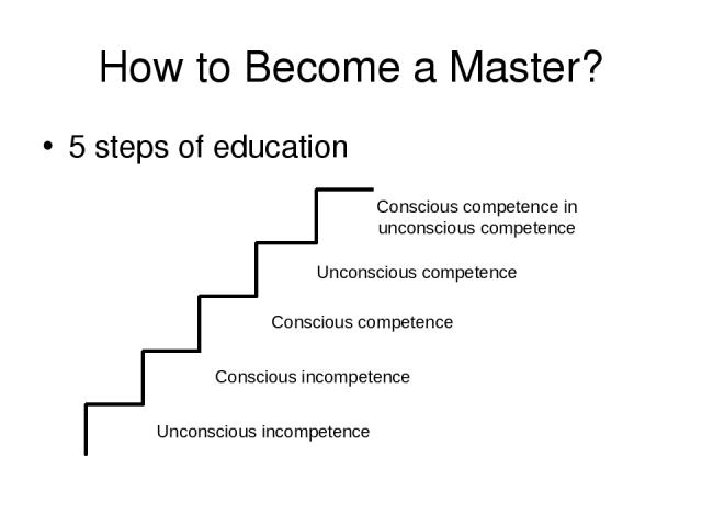 How to Become a Master? 5 steps of education Unconscious incompetence Conscious incompetence Conscious competence Unconscious competence Conscious competence in unconscious competence