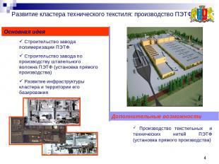* * * Развитие кластера технического текстиля: производство ПЭТФ Дополнительные