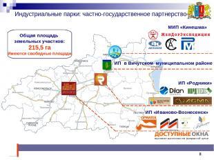 * * Индустриальные парки: частно-государственное партнерство Общая площадь земел