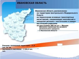 Ивановская область расположена: на территории Центрального Федерального Округа н