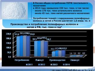В России общее потребление ПЭТФ текстильного назначения в 2013 году превысило 22