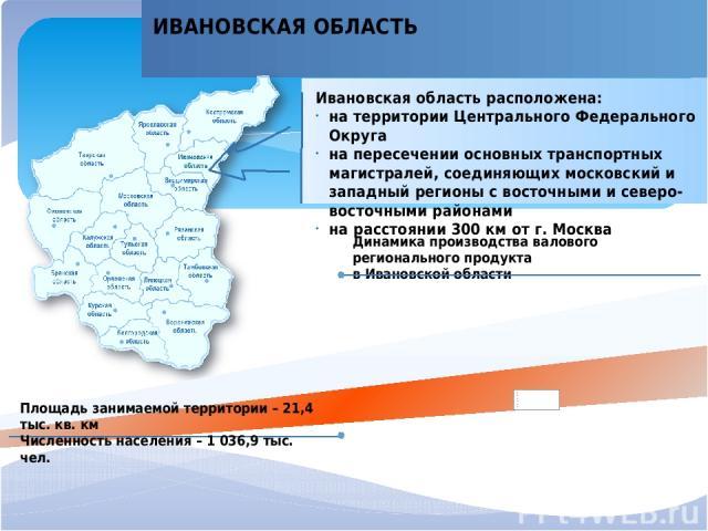 Ивановская область расположена: на территории Центрального Федерального Округа на пересечении основных транспортных магистралей, соединяющих московский и западный регионы с восточными и северо-восточными районами на расстоянии 300 км от г. Москва Ди…