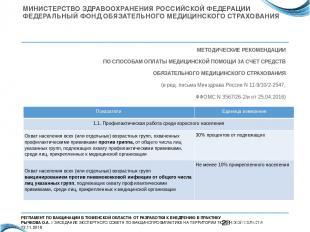 МИНИСТЕРСТВО ЗДРАВООХРАНЕНИЯ РОССИЙСКОЙ ФЕДЕРАЦИИ ФЕДЕРАЛЬНЫЙ ФОНД ОБЯЗАТЕЛЬНОГО
