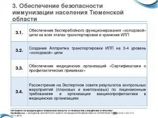 3. Обеспечение безопасности иммунизации населения Тюменской области 3.1. Обеспеч