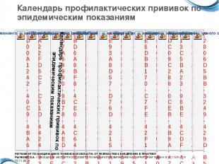 Календарь профилактических прививок по эпидемическим показаниям Календарь профил