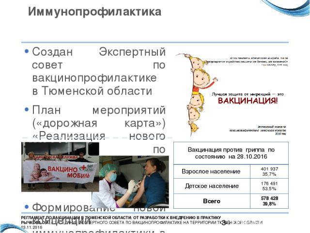 Иммунопрофилактика Создан Экспертный совет по вакцинопрофилактике в Тюменской области План мероприятий («дорожная карта») «Реализация нового проекта по иммунопрофилактике в Тюменской области» на 2016-2020гг. Формирование новой концепции иммунопрофил…