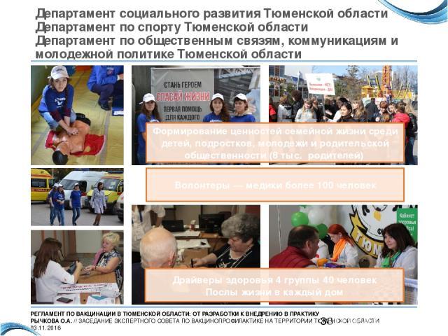 Департамент социального развития Тюменской области Департамент по спорту Тюменской области Департамент по общественным связям, коммуникациям и молодежной политике Тюменской области Драйверы здоровья 4 группы 40 человек Послы жизни в каждый дом Волон…