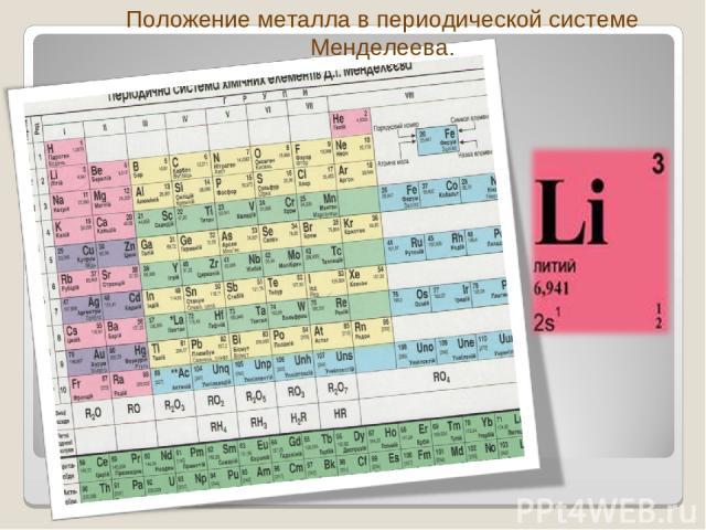 Положение металла в периодической системе Менделеева.