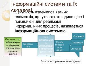 Інформаційні системи та їх складові Сукупність взаємопов'язаних елементів, що ут