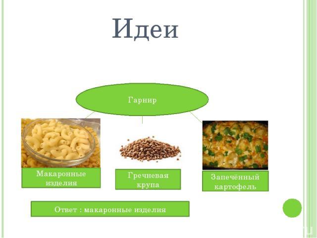Идеи Гарнир Макаронные изделия Гречневая крупа Запечённый картофель Ответ : макаронные изделия