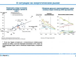 О ситуации на энергетическом рынке * Если мы будем оставаться с относительно ста