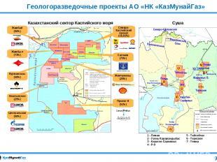 Казахстанский сектор Каспийского моря Суша Геологоразведочные проекты АО «НК «Ка