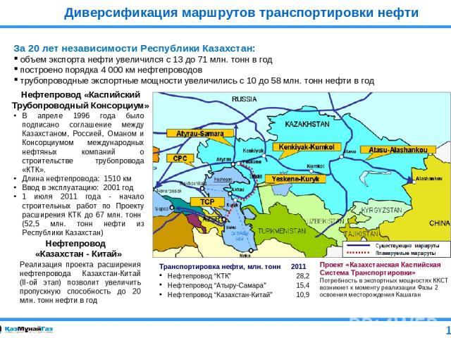 Диверсификация маршрутов транспортировки нефти Нефтепровод «Каспийский Трубопроводный Консорциум» В апреле 1996 года было подписано соглашение между Казахстаном, Россией, Оманом и Консорциумом международных нефтяных компаний о строительстве трубопро…